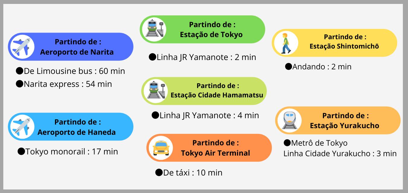 Aeroporto de Narita _
